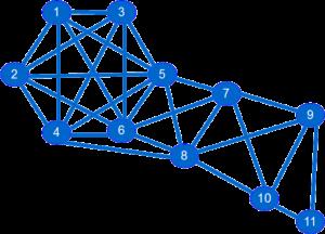 Diagram bluetooth mesh logo