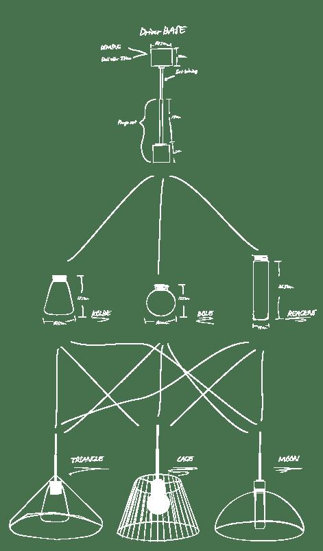 Lab DiagramHvit
